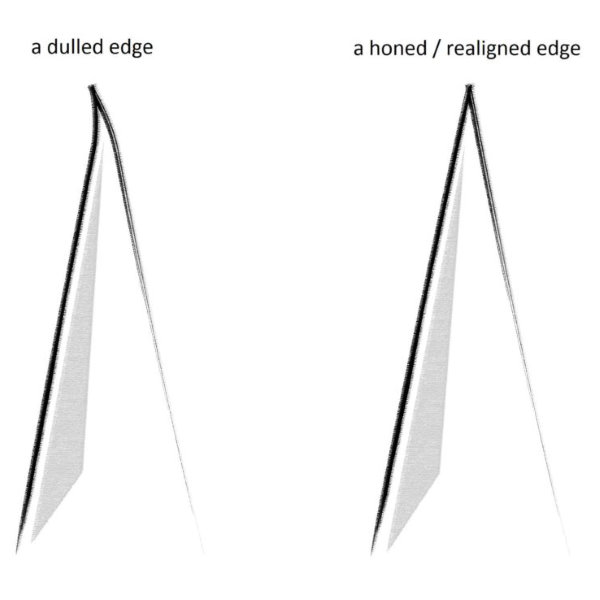 dulled vs honed edge